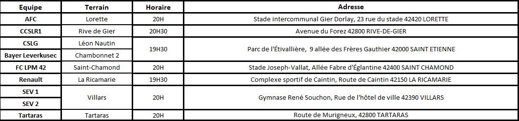 ANNUAIRE des équipes SAISON 2019-20 ContactsUfolep_Stades